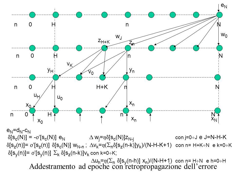 n 0 H n N n 0 H H+K n N n 0 H n N xnxn u0u0 uHuH v0v0 vKvK znzn ynyn eNeN w0w0 wJwJ x0x0 z H+K yHyH e N =d N -c N  [s c (N)] = -  '[s c (N)] e N  w j =  [s c (N)]z N-j con j=0  J e J=N-H-K  [s z (n)]=  '[s z (n)]  [s c (N)] w N-n ;  v k =   n  [s z (n-k)]y k )/(N-H-K+1) con n= H+K  N e k=0  K  [s y (n)]=  '[s y (n)]  k  [s z (n-k)]v k con k=0  K ;  u h =  (  n  [s y (n-h)] x n )/(N-H+1) con n= H  N e h=0  H xnxn x0x0 xNxN Addestramento ad epoche con retropropagazione dell'errore
