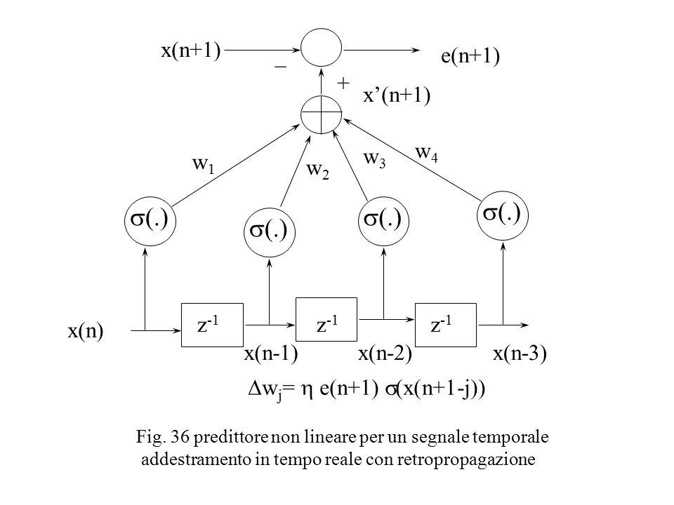 x(n) x(n-1)x(n-2)x(n-3) w1w1 w2w2 w3w3 w4w4 x'(n+1) x(n+1) e(n+1)  w j =  e(n+1)  (x(n+1-j)) + _ z -1  (.) Fig.