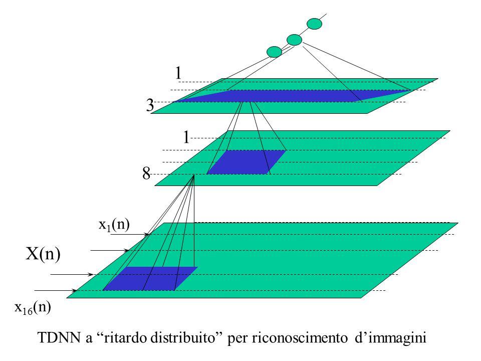 X(n) x 1 (n) x 16 (n) 1 8 1 3 TDNN a ritardo distribuito per riconoscimento d'immagini