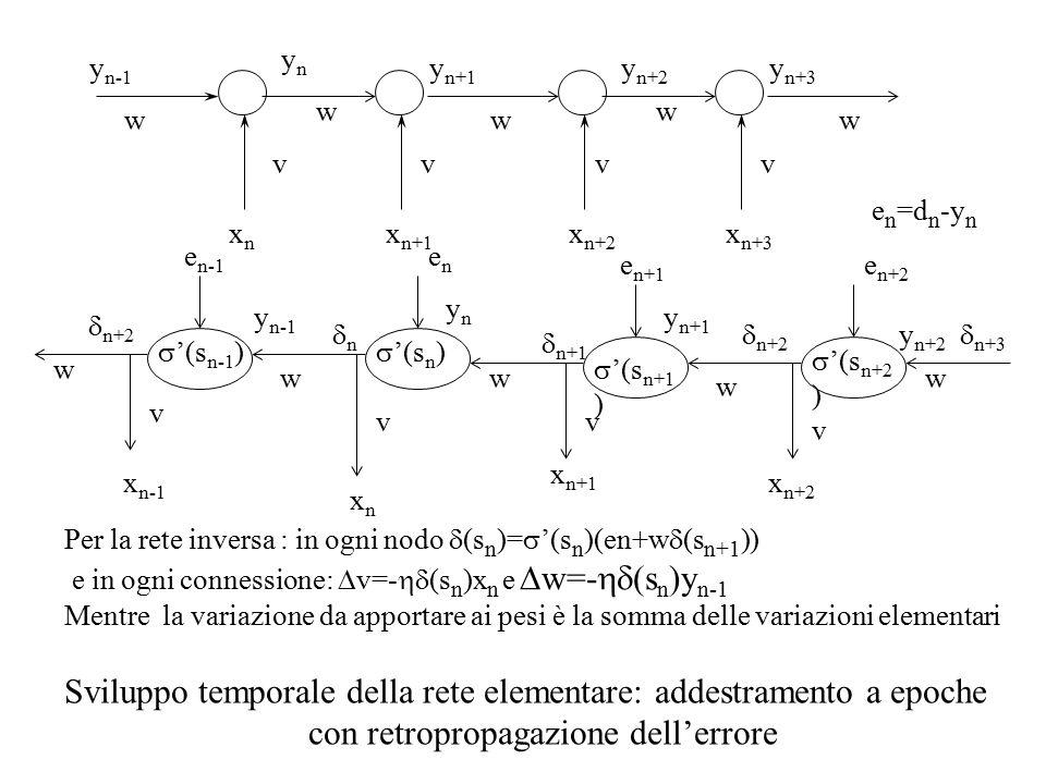 y n-1 w xnxn v ynyn w y n+1 x n+1 v w x n+2 v y n+2 w y n+3 x n+3 v w x n+1  n+2 w  n+3 x n+2 v w e n =d n -y n e n+1 e n+2  '(s n+2 ) Sviluppo temporale della rete elementare: addestramento a epoche con retropropagazione dell'errore  n+1 w v  '(s n+1 ) x n-1 nn w xnxn e n-1 enen  '(s n )  n+2 w v  '(s n-1 ) v y n-1 ynyn y n+1 y n+2 Per la rete inversa : in ogni nodo  (s n )=  '(s n )(en+w  (s n+1 )) e in ogni connessione:  v=-  (s n )x n e  w=-  (s n )y n-1 Mentre la variazione da apportare ai pesi è la somma delle variazioni elementari
