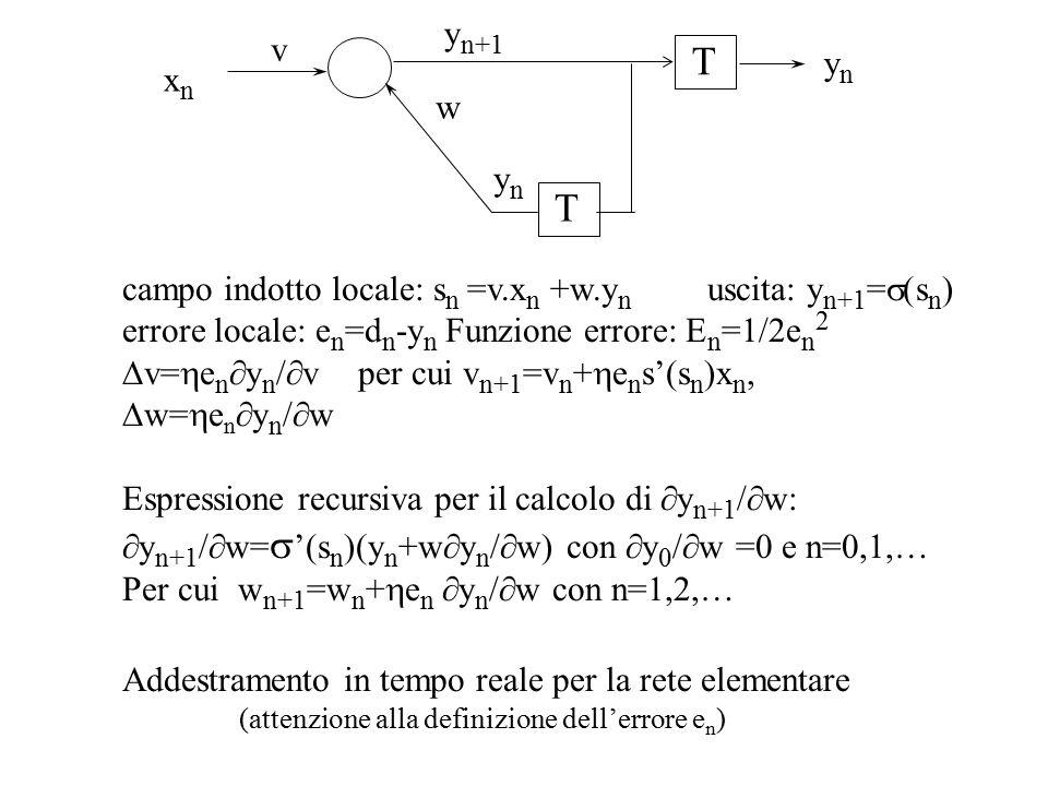 ynyn T w xnxn v campo indotto locale: s n =v.x n +w.y n uscita: y n+1 =  s n ) errore locale: e n =d n -y n Funzione errore: E n =1/2e n 2  v=  e n  y n /  v per cui v n+1 =v n +  e n s'(s n )x n,  w=  e n  y n /  w Espressione recursiva per il calcolo di  y n+1 /  w:  y n+1 /  w=  '(s n )(y n +w  y n /  w) con  y 0 /  w =0 e n=0,1,… Per cui w n+1 =w n +  e n  y n /  w con n=1,2,… Addestramento in tempo reale per la rete elementare (attenzione alla definizione dell'errore e n ) y n+1 T ynyn