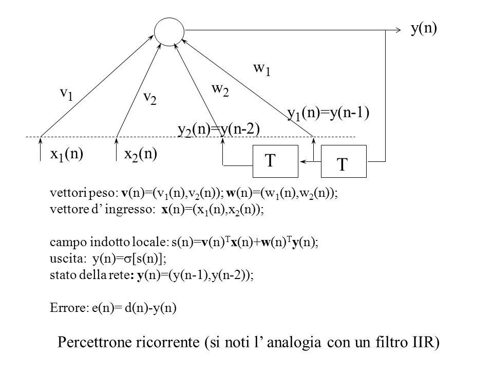 x 1 (n) y(n) Percettrone ricorrente (si noti l' analogia con un filtro IIR) y 1 (n)=y(n-1) y 2 (n)=y(n-2) T T w1w1 w2w2 x 2 (n) v2v2 v1v1 vettori peso: v(n)=(v 1 (n),v 2 (n)); w(n)=(w 1 (n),w 2 (n)); vettore d' ingresso: x(n)=(x 1 (n),x 2 (n)); campo indotto locale: s(n)=v(n) T x(n)+w(n) T y(n); uscita: y(n)=  [s(n)]; stato della rete: y(n)=(y(n-1),y(n-2)); Errore: e(n)= d(n)-y(n)