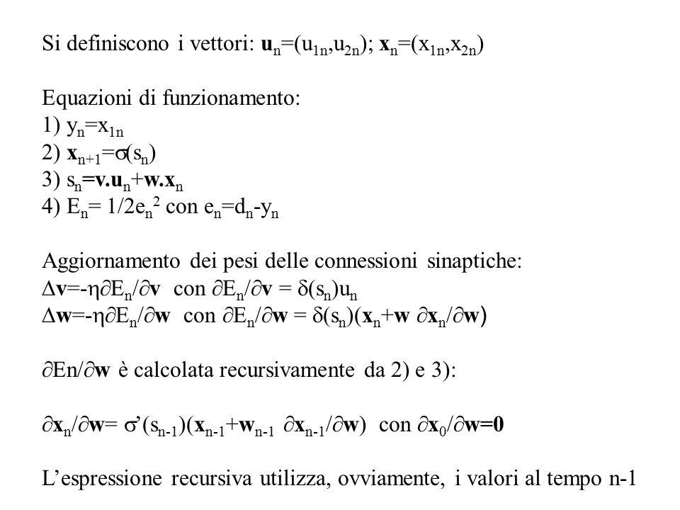 Si definiscono i vettori: u n =(u 1n,u 2n ); x n =(x 1n,x 2n ) Equazioni di funzionamento: 1) y n =x 1n 2) x n+1 =  (s n ) 3) s n =v.u n +w.x n 4) E n = 1/2e n 2 con e n =d n -y n Aggiornamento dei pesi delle connessioni sinaptiche:  v=-  E n /  v con  E n /  v =  (s n )u n  w=-  E n /  w con  E n /  w =  (s n )(x n +w  x n /  w )  En/  w è calcolata recursivamente da 2) e 3):  x n /  w=  '(s n-1 )(x n-1 +w n-1  x n-1 /  w) con  x 0 /  w=0 L'espressione recursiva utilizza, ovviamente, i valori al tempo n-1