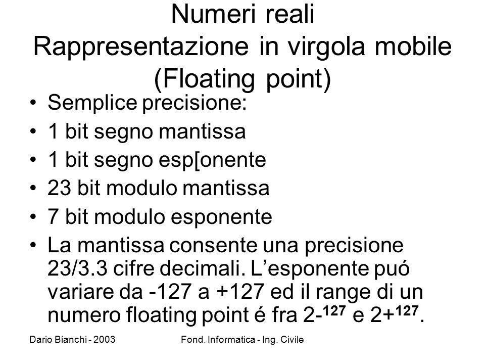 Dario Bianchi - 2003Fond.Informatica - Ing.