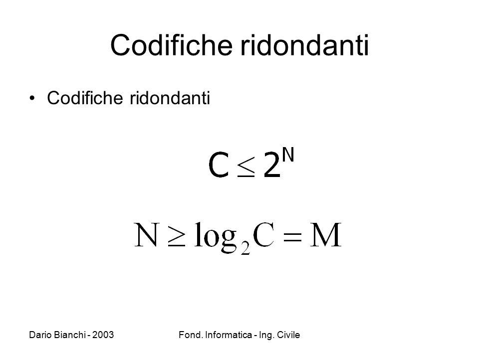 Dario Bianchi - 2003Fond. Informatica - Ing. Civile Codifiche ridondanti