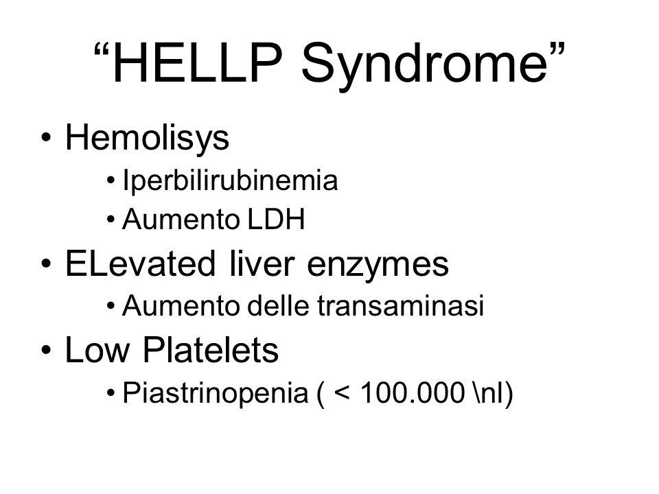 """HELLP Syndrome"" Hemolisys Iperbilirubinemia Aumento LDH ELevated liver enzymes Aumento delle transaminasi Low Platelets Piastrinopenia ( < 100.000 \n"