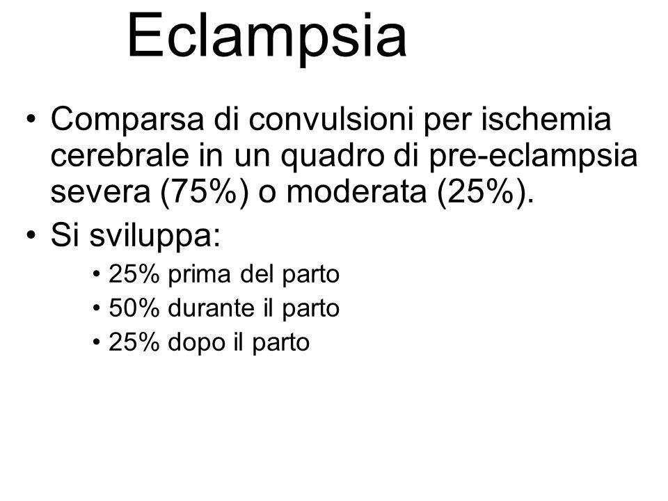 Eclampsia Comparsa di convulsioni per ischemia cerebrale in un quadro di pre-eclampsia severa (75%) o moderata (25%). Si sviluppa: 25% prima del parto