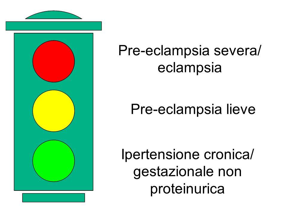 Ipertensione cronica/ gestazionale non proteinurica Pre-eclampsia lieve Pre-eclampsia severa/ eclampsia