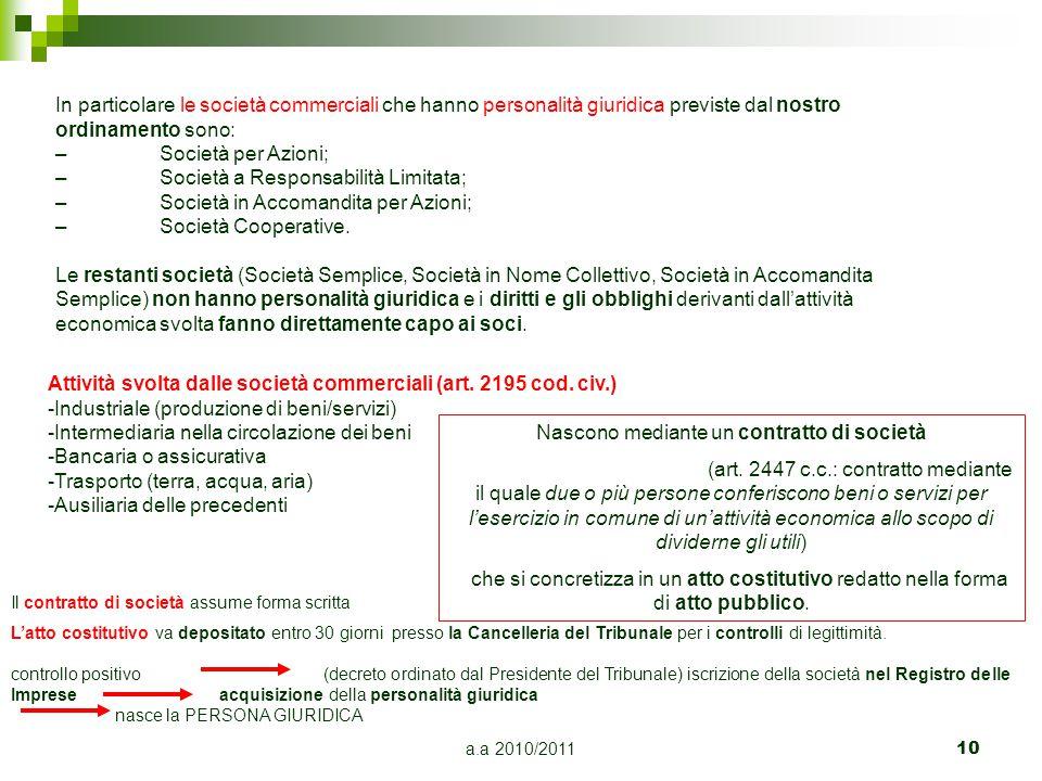 a.a 2010/201110 In particolare le società commerciali che hanno personalità giuridica previste dal nostro ordinamento sono: –Società per Azioni; –Soci