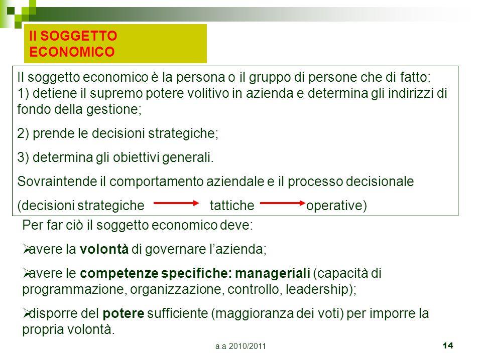 a.a 2010/201114 Il soggetto economico è la persona o il gruppo di persone che di fatto: 1) detiene il supremo potere volitivo in azienda e determina g