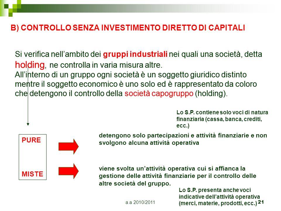 a.a 2010/201121 B) CONTROLLO SENZA INVESTIMENTO DIRETTO DI CAPITALI PURE MISTE Si verifica nell'ambito dei gruppi industriali nei quali una società, d