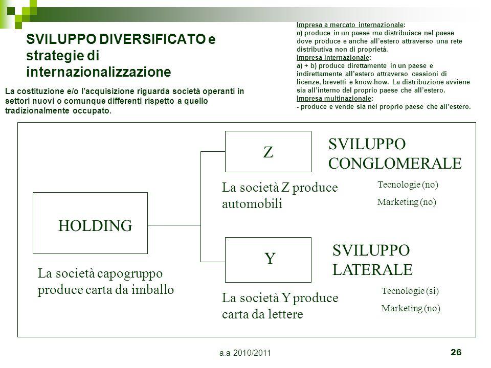 a.a 2010/201126 SVILUPPO DIVERSIFICATO e strategie di internazionalizzazione HOLDING Z Y La società capogruppo produce carta da imballo La società Z p