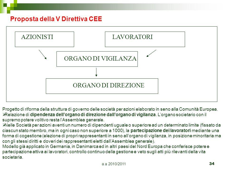 a.a 2010/201134 AZIONISTILAVORATORI ORGANO DI VIGILANZA ORGANO DI DIREZIONE Proposta della V Direttiva CEE Progetto di riforma della struttura di gove