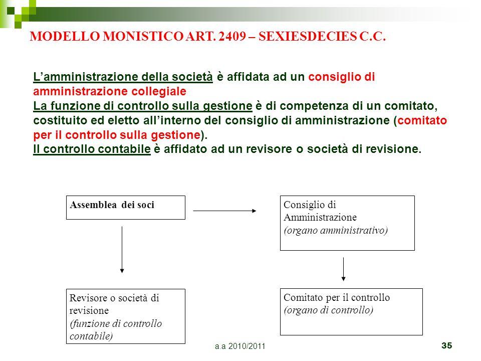 a.a 2010/201135 Assemblea dei soci Revisore o società di revisione (funzione di controllo contabile) Consiglio di Amministrazione (organo amministrati