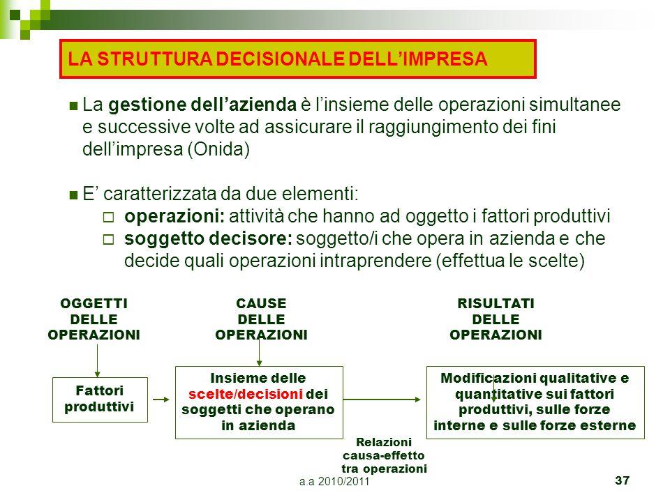 a.a 2010/201137 LA STRUTTURA DECISIONALE DELL'IMPRESA La gestione dell'azienda è l'insieme delle operazioni simultanee e successive volte ad assicurar