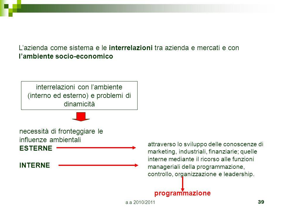 a.a 2010/201139 interrelazioni con l'ambiente (interno ed esterno) e problemi di dinamicità L'azienda come sistema e le interrelazioni tra azienda e m