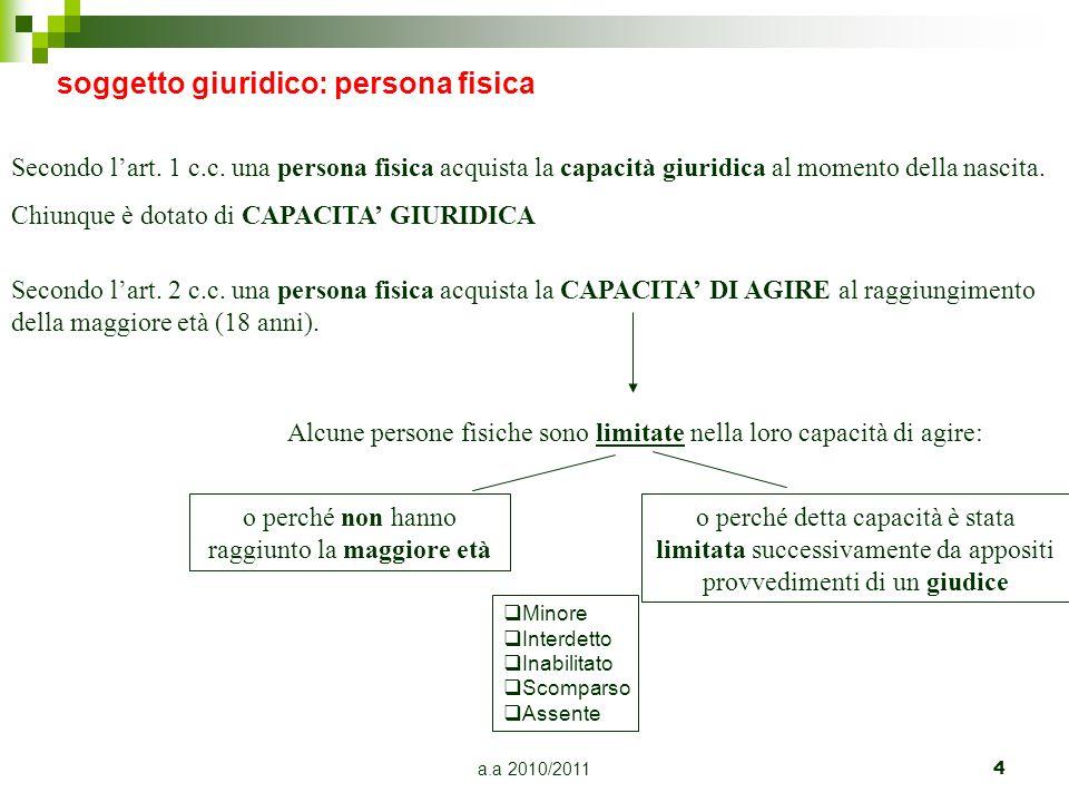 a.a 2010/20114 Secondo l'art. 1 c.c. una persona fisica acquista la capacità giuridica al momento della nascita. Chiunque è dotato di CAPACITA' GIURID