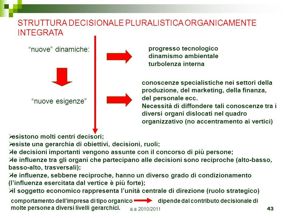 a.a 2010/201143 STRUTTURA DECISIONALE PLURALISTICA ORGANICAMENTE INTEGRATA progresso tecnologico dinamismo ambientale turbolenza interna conoscenze sp