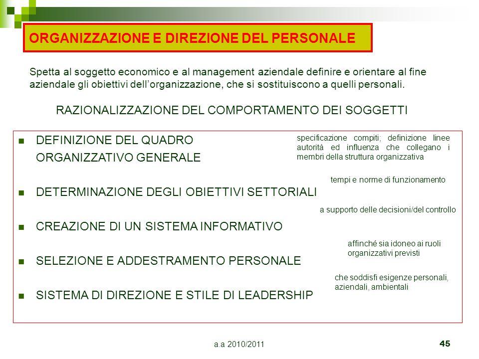 a.a 2010/201145 ORGANIZZAZIONE E DIREZIONE DEL PERSONALE DEFINIZIONE DEL QUADRO ORGANIZZATIVO GENERALE DETERMINAZIONE DEGLI OBIETTIVI SETTORIALI CREAZ