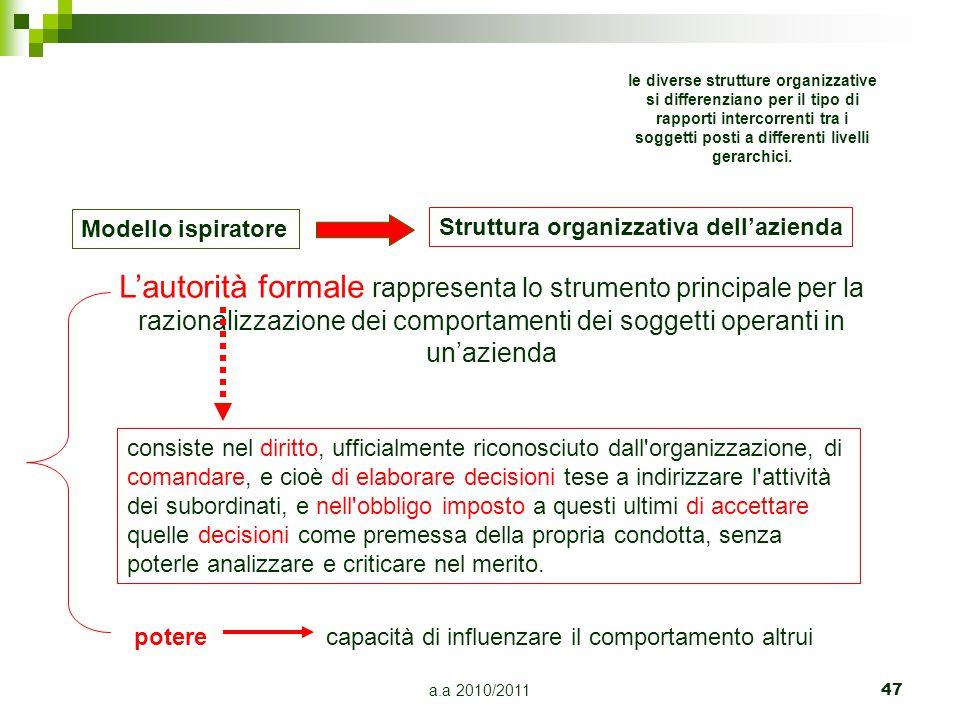 a.a 2010/201147 L'autorità formale rappresenta lo strumento principale per la razionalizzazione dei comportamenti dei soggetti operanti in un'azienda