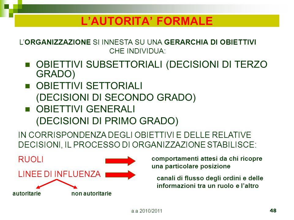 a.a 2010/201148 OBIETTIVI SUBSETTORIALI (DECISIONI DI TERZO GRADO) OBIETTIVI SETTORIALI (DECISIONI DI SECONDO GRADO) OBIETTIVI GENERALI (DECISIONI DI