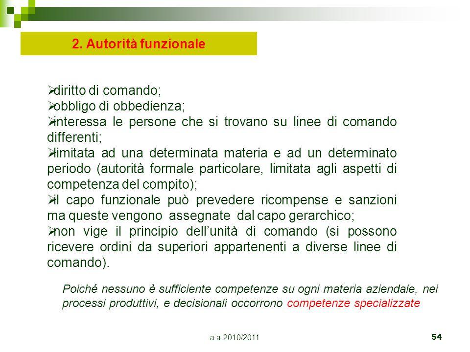 a.a 2010/201154 2. Autorità funzionale  diritto di comando;  obbligo di obbedienza;  interessa le persone che si trovano su linee di comando differ