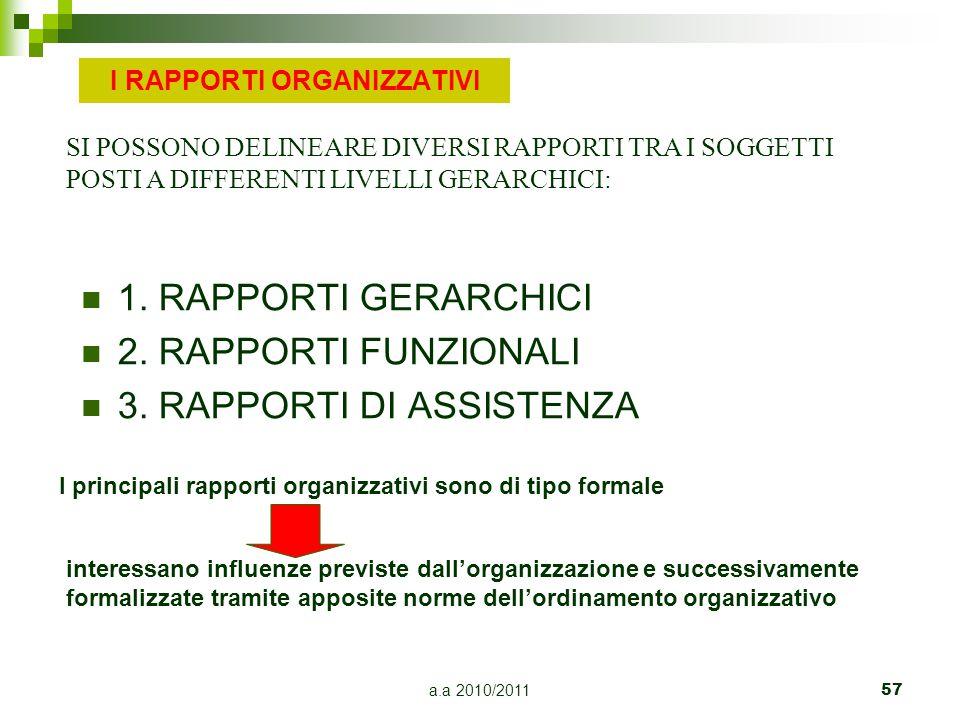 a.a 2010/201157 I RAPPORTI ORGANIZZATIVI 1. RAPPORTI GERARCHICI 2. RAPPORTI FUNZIONALI 3. RAPPORTI DI ASSISTENZA SI POSSONO DELINEARE DIVERSI RAPPORTI