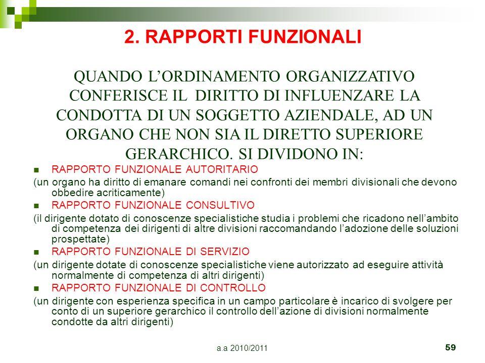 a.a 2010/201159 2. RAPPORTI FUNZIONALI RAPPORTO FUNZIONALE AUTORITARIO (un organo ha diritto di emanare comandi nei confronti dei membri divisionali c