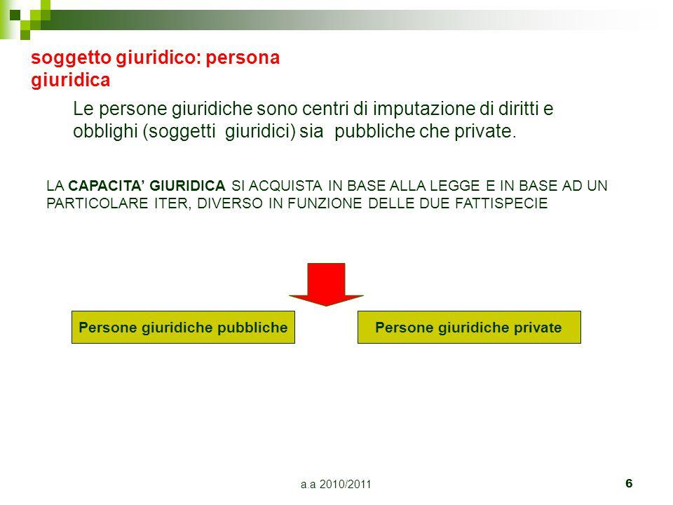 a.a 2010/20116 soggetto giuridico: persona giuridica LA CAPACITA' GIURIDICA SI ACQUISTA IN BASE ALLA LEGGE E IN BASE AD UN PARTICOLARE ITER, DIVERSO I