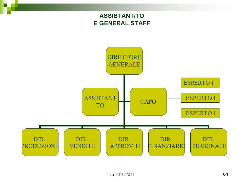 a.a 2010/201161 ASSISTANT/TO E GENERAL STAFF DIRETTORE GENERALE DIR. PRODUZIONE DIR. VENDITE DIR. APPROV.TI DIR. FINANZIARIO DIR. PERSONALE ASSISTANT