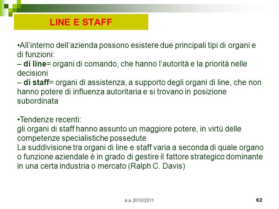 a.a 2010/201162 LINE E STAFF All'interno dell'azienda possono esistere due principali tipi di organi e di funzioni: – di line= organi di comando, che