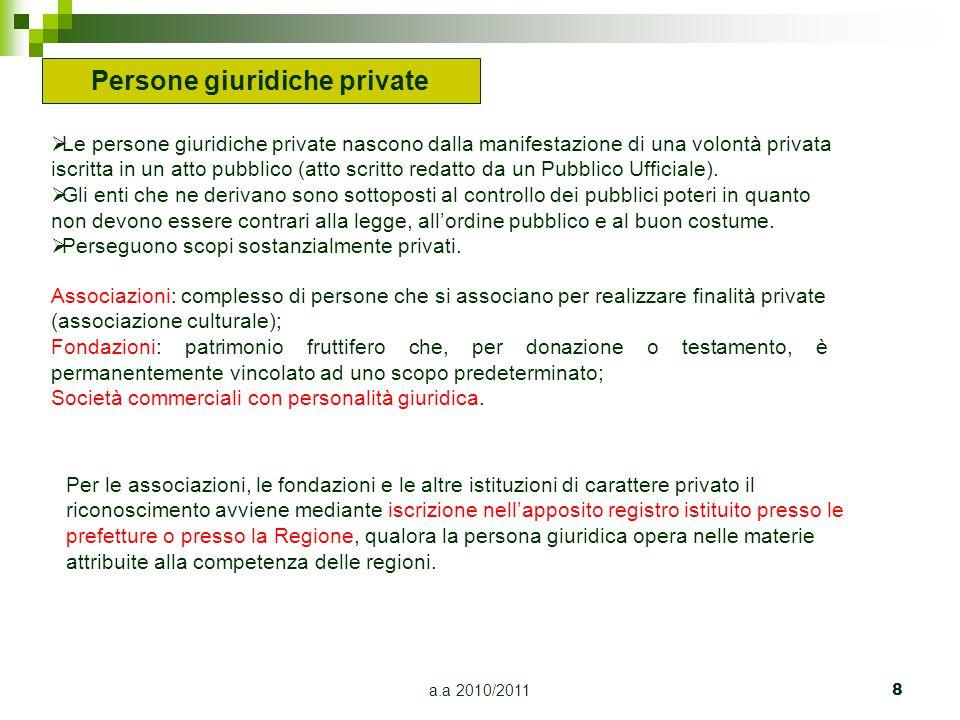 a.a 2010/20118 Persone giuridiche private  Le persone giuridiche private nascono dalla manifestazione di una volontà privata iscritta in un atto pubb
