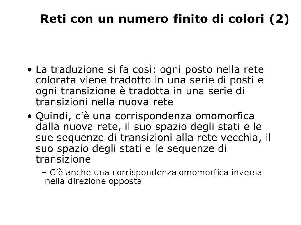 Reti con un numero finito di colori (3) La nuova rete è creata duplicando la rete colorata una volta per ogni colore; quindi per ogni posto p i, definiamo un insieme di k posti p i,1, p i,2,,,,,p p i,k.