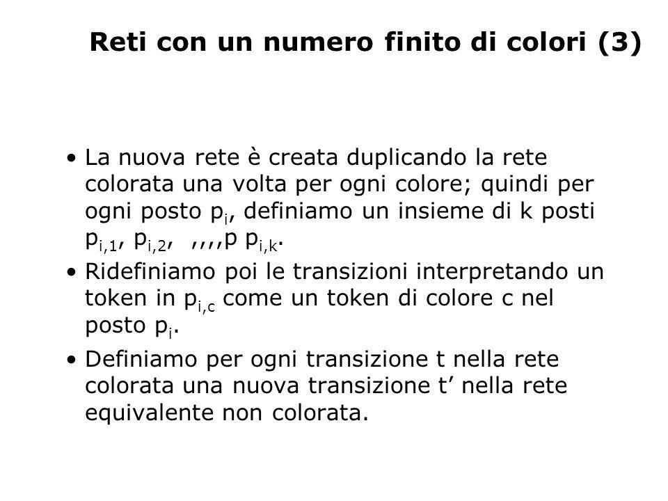 Reti con un numero finito di colori (4) Se la riga della tabella definisce gli input di t come un token di colore c 1 dal posto p 1, colore c 2 da p 2,...., e colore c q da p q, gli input di t' sono un token (non colorato) da p 1, c 1, p 2, c 2...e p q, c q.