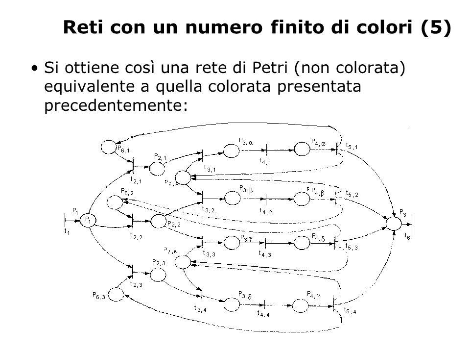 Reti con un numero finito di colori (6) Commenti Questa costruzione può produrre molti posti non connessi che possono poi essere scartati.