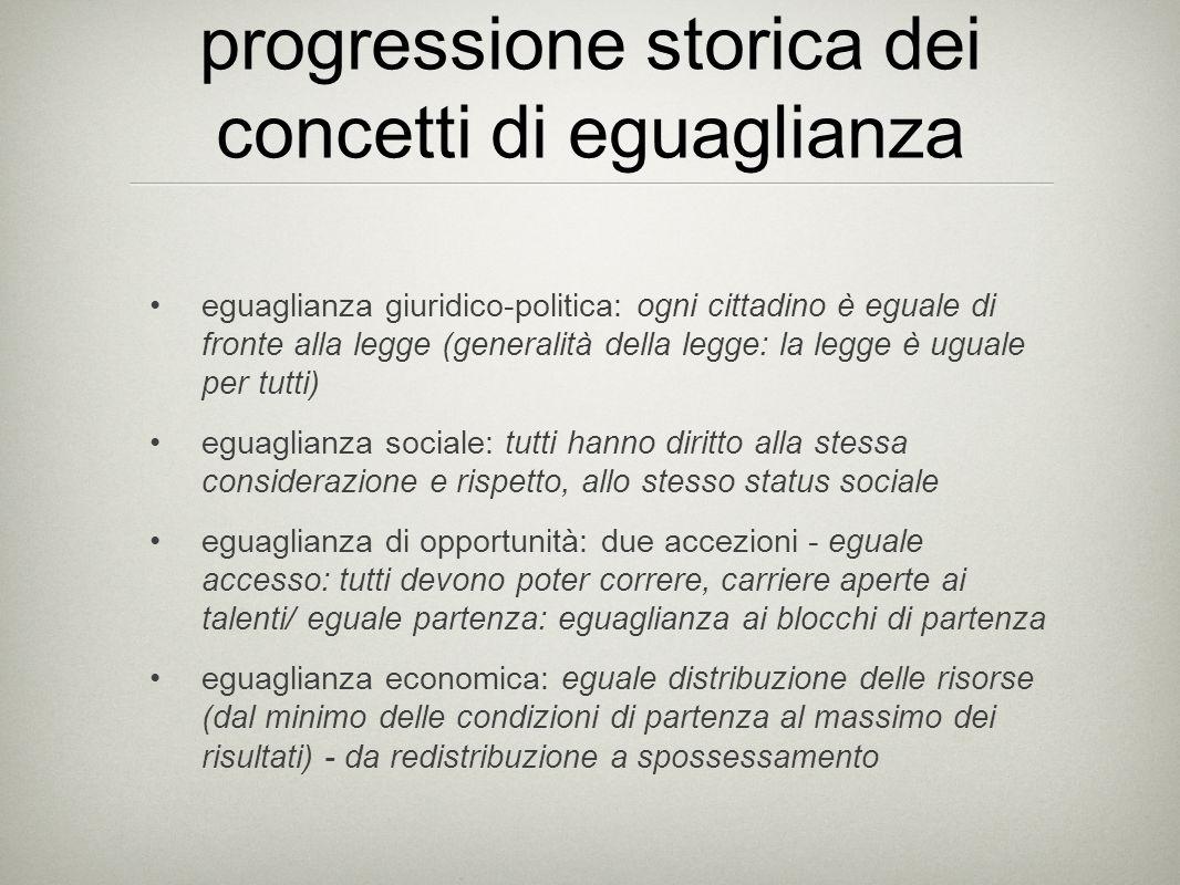 Come massimizzare L'eguaglianza La tesi di Sartori: se uno dei principi fondamentali dell'eguaglianza viene spinto all'estremo entra in conflitto con tutti gli altri...