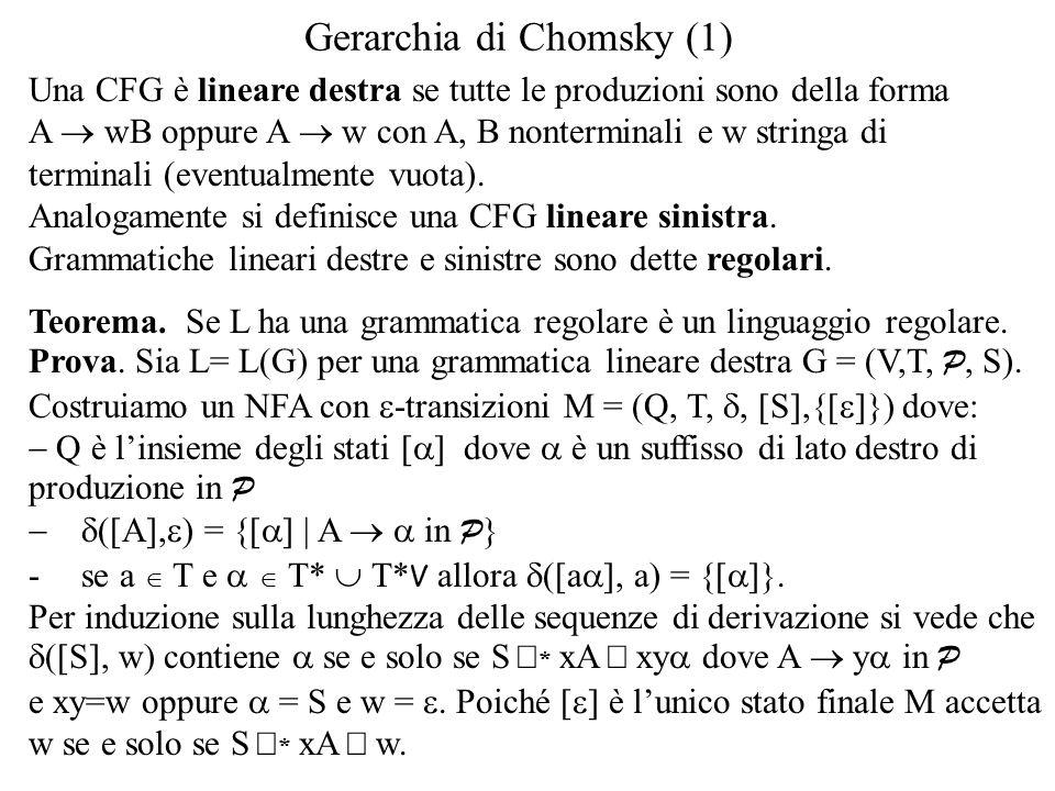 Gerarchia di Chomsky (1) Una CFG è lineare destra se tutte le produzioni sono della forma A  wB oppure A  w con A, B nonterminali e w stringa di terminali (eventualmente vuota).
