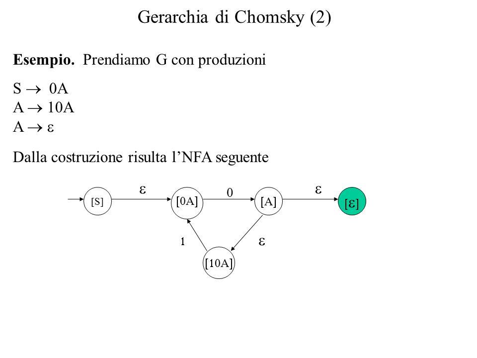 Gerarchia di Chomsky (2) Esempio.