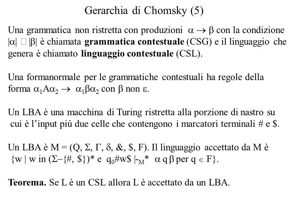 Gerarchia di Chomsky (5) Una grammatica non ristretta con produzioni   con la condizione |  |  |  | è chiamata grammatica contestuale (CSG) e il linguaggio che genera è chiamato linguaggio contestuale (CSL).