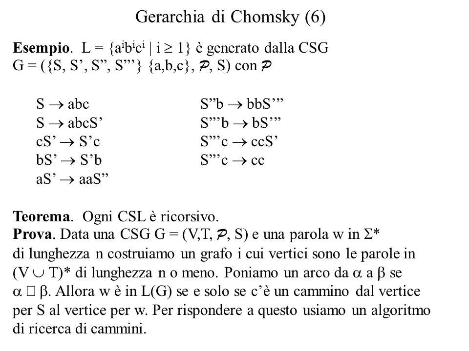 "Gerarchia di Chomsky (6) Esempio. L = {a i b i c i | i  1} è generato dalla CSG G = ({S, S', S"", S""'} {a,b,c}, P, S) con P S  abcS""b  bbS'"" S  ab"