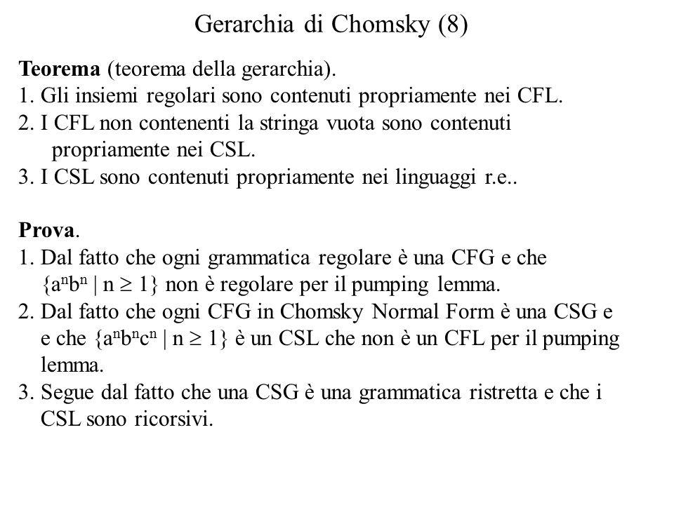 Gerarchia di Chomsky (8) Teorema (teorema della gerarchia).