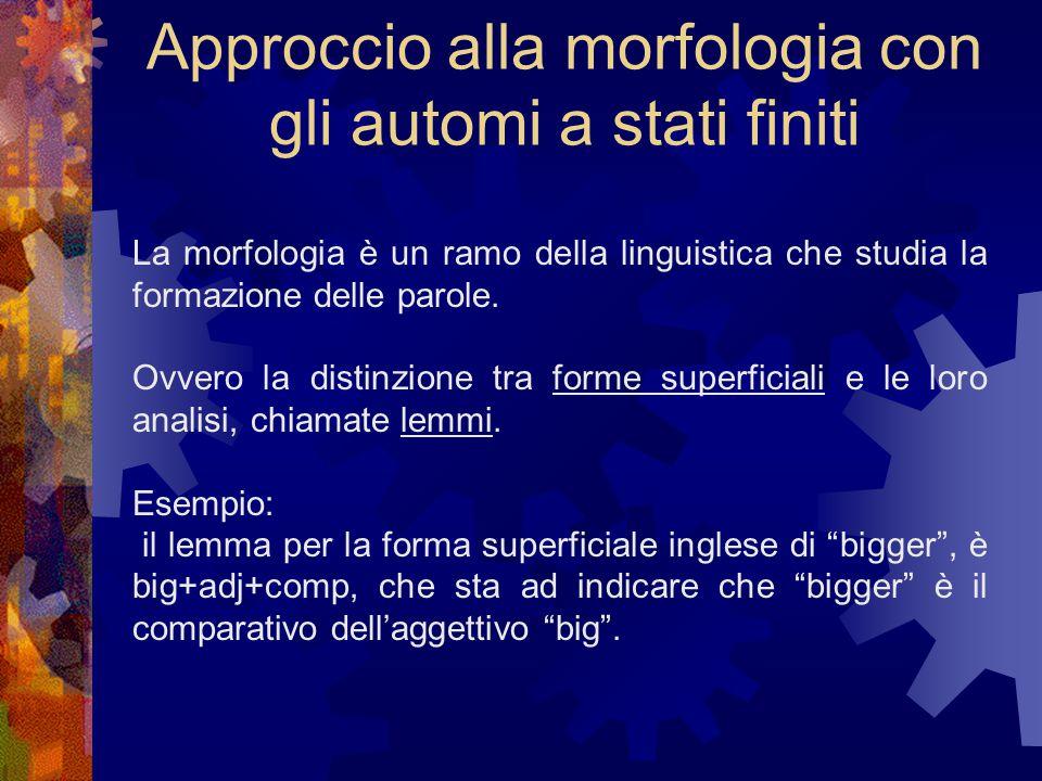 Approccio alla morfologia con gli automi a stati finiti La morfologia è un ramo della linguistica che studia la formazione delle parole.