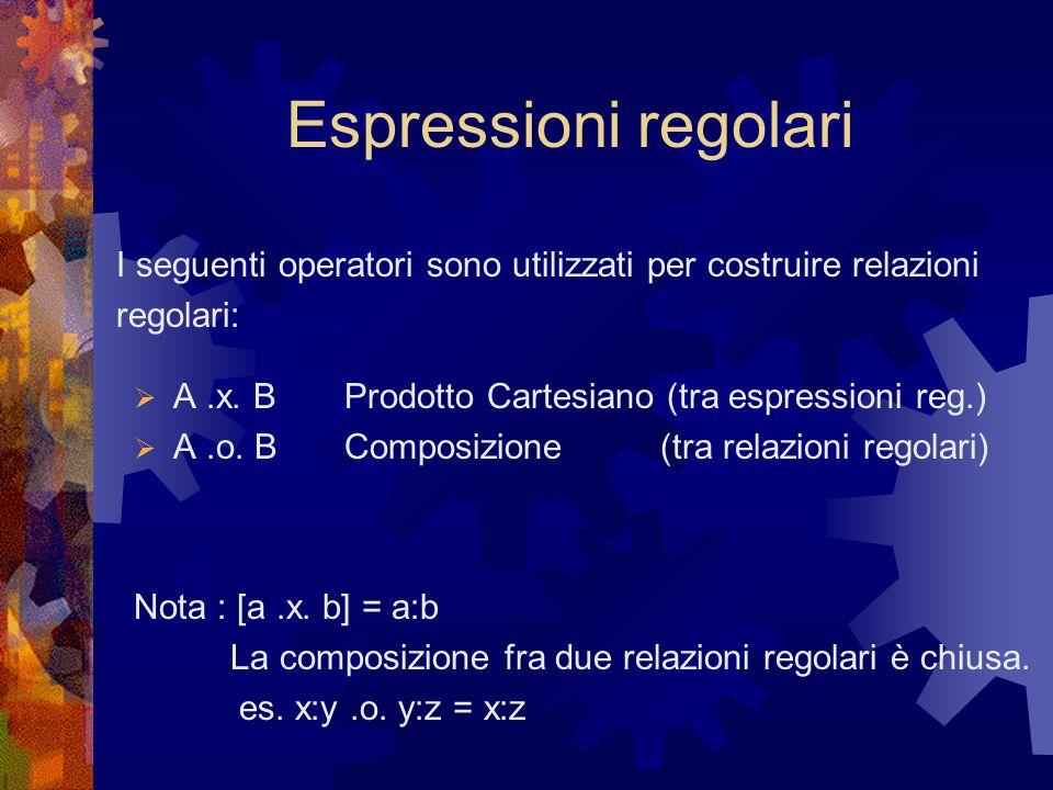 Espressioni regolari  A.x. BProdotto Cartesiano (tra espressioni reg.)  A.o.