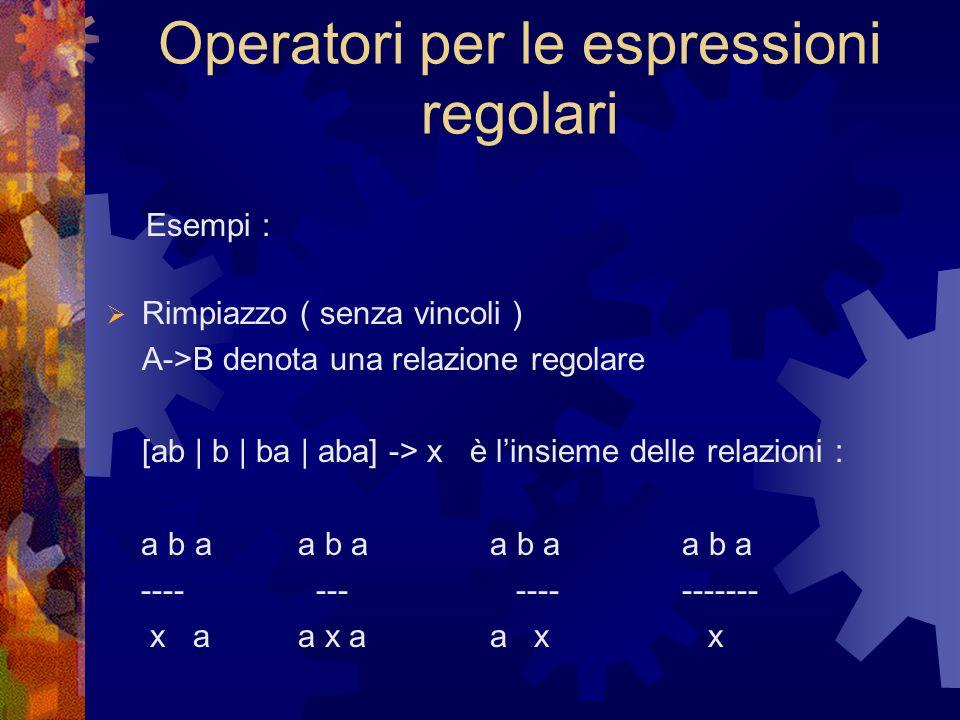 Operatori per le espressioni regolari  Rimpiazzo ( senza vincoli ) A->B denota una relazione regolare [ab | b | ba | aba] -> x è l'insieme delle relazioni : a b aa b aa b aa b a ---- --- ----------- x a a x aa x x Esempi :