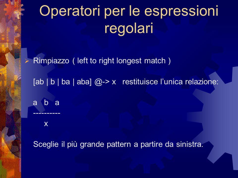 Operatori per le espressioni regolari  Rimpiazzo ( left to right longest match ) [ab | b | ba | aba] @-> x restituisce l'unica relazione: a b a ---------- x Sceglie il più grande pattern a partire da sinistra.