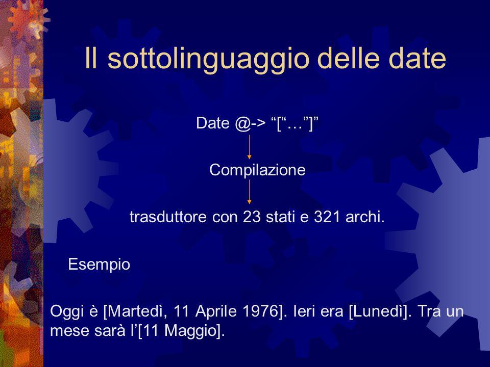 Il sottolinguaggio delle date Date @-> [ … ] Compilazione trasduttore con 23 stati e 321 archi.
