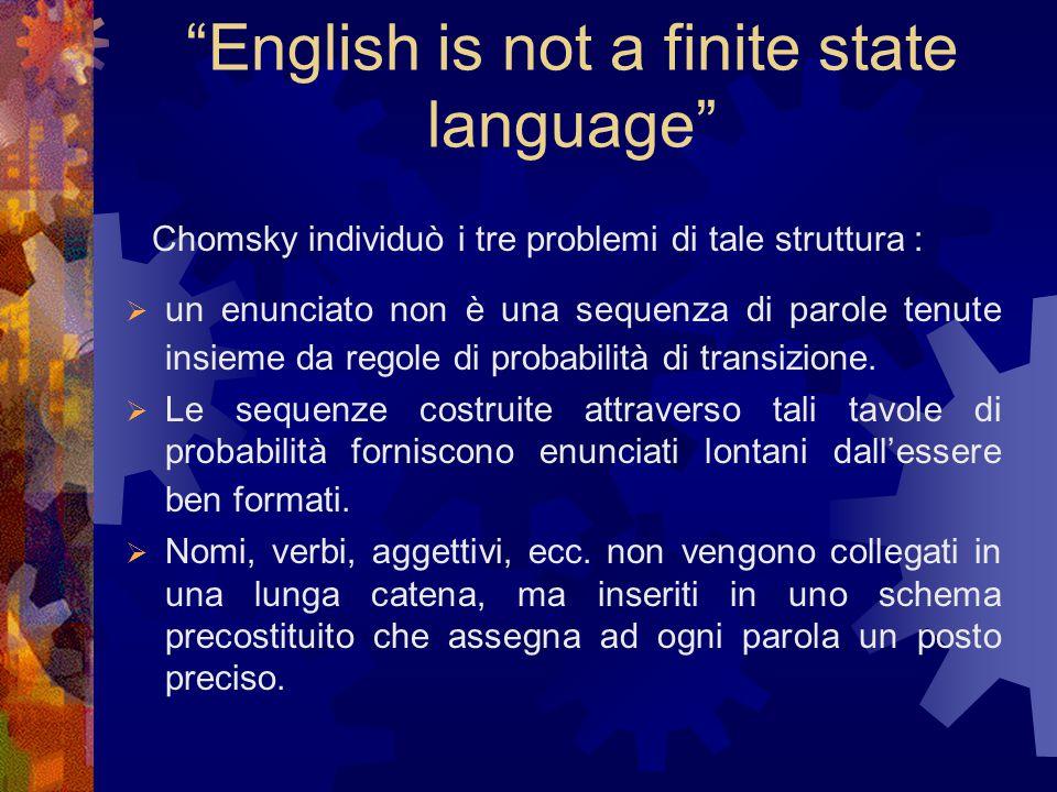 English is not a finite state language  Incolori idee verdi dormono furiosamente .