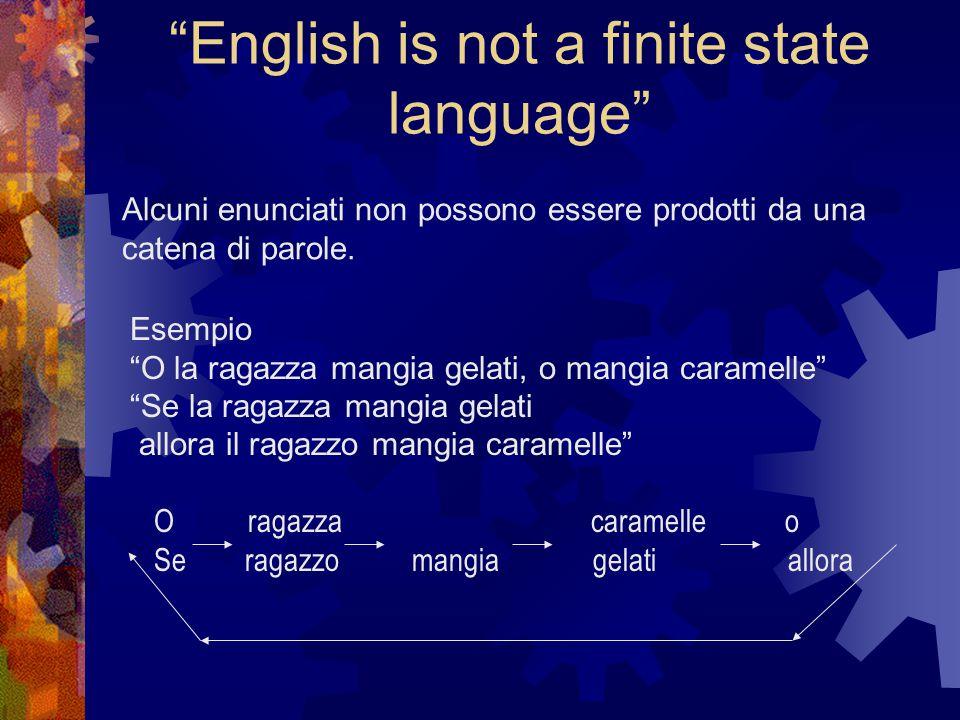 English is not a finite state language Un sistema a catene di parole soffre di amnesia: quando viene raggiunto il paradigma o / allora, non ha modo di ricordare se all'inizio c'era o / se.