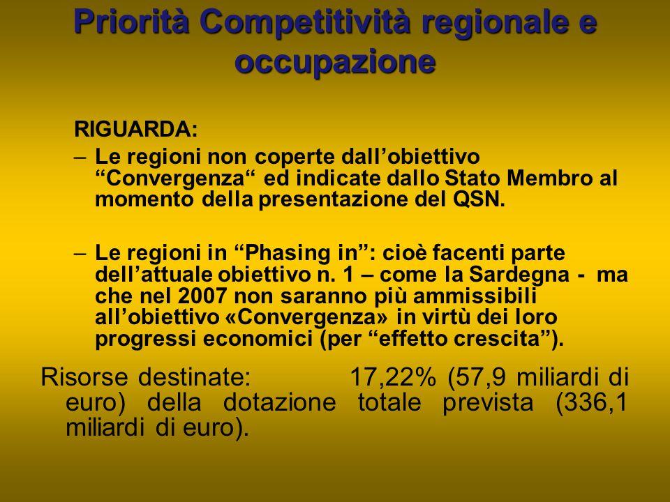 """Priorità Competitivitàregionale e occupazione Priorità Competitività regionale e occupazione RIGUARDA: –Le regioni non coperte dall'obiettivo """"Converg"""