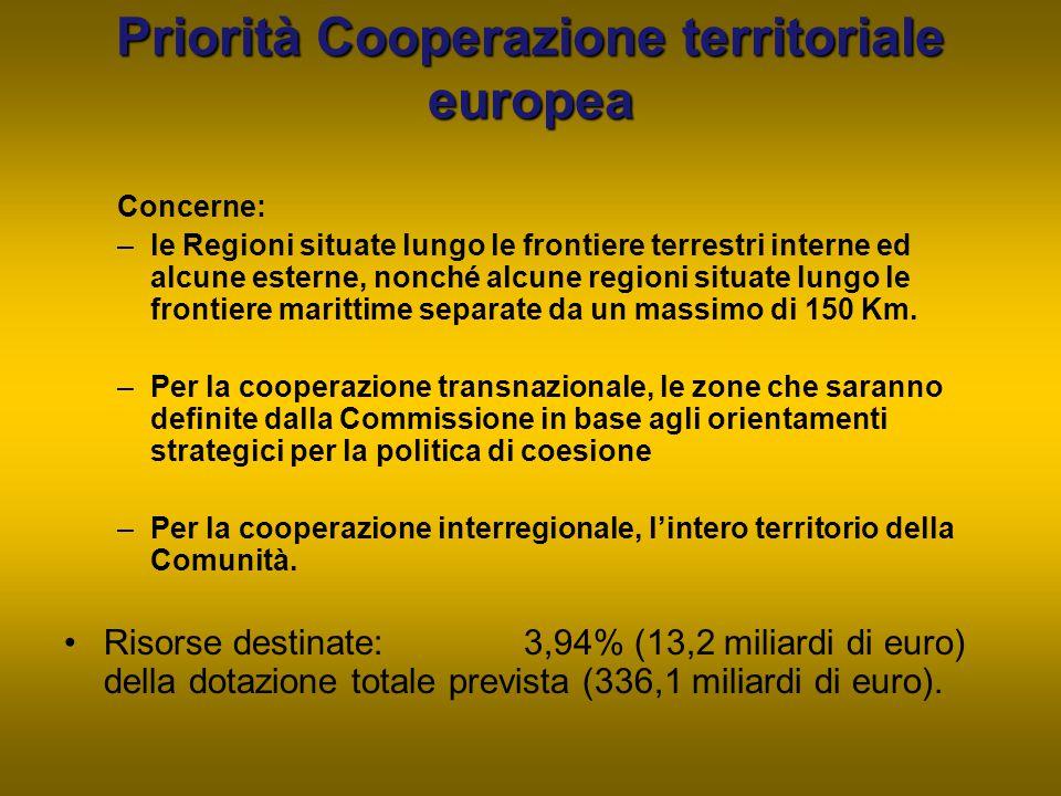 Priorità Cooperazione territoriale europea Concerne: –le Regioni situate lungo le frontiere terrestri interne ed alcune esterne, nonché alcune regioni
